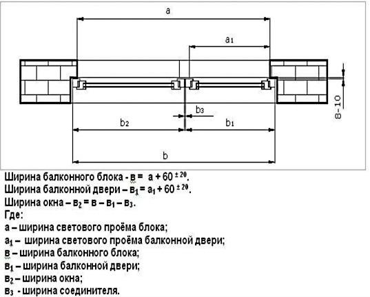 W Ultra Jakie są rozmiary okien. Standardowe wymiary drzwi balkonowych VB42