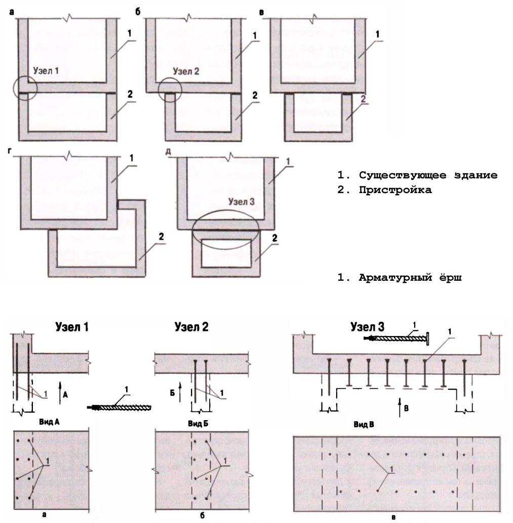 Kendi elleriyle bir balkonda bir zemin nasıl yapılır