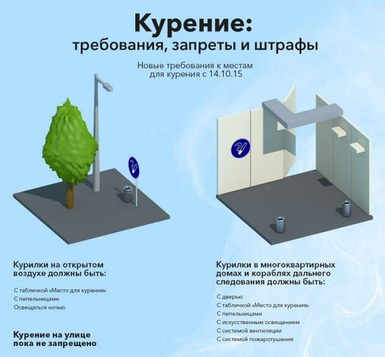 С каких выплат у чернобыльцев в россии не берут подоходный налог